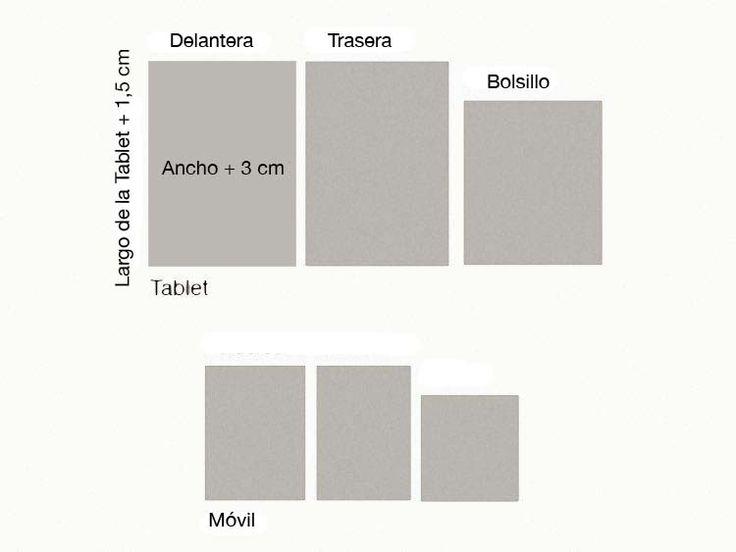 Tutoriale DIY: Cómo hacer una funda para móvil o tablet vía DaWanda.com