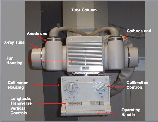 X Ray Tube Collimator에 대한 이미지 검색결과