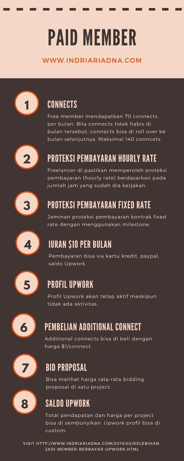 Ini Nih Manfaat Freelancer Plus Upwork Indri Ariadna Infografis