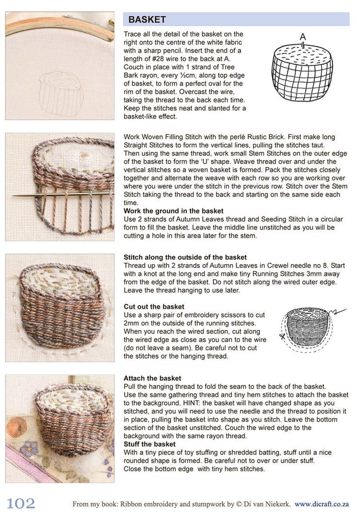 How To Make Oranges
