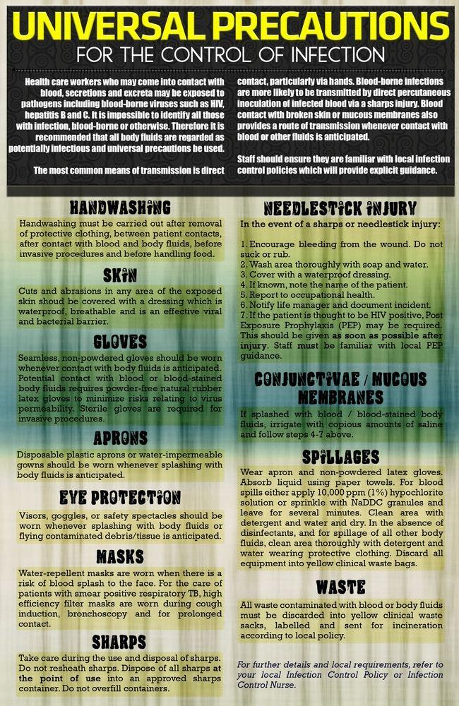 Universal Precautions poster hand washing skin gloves