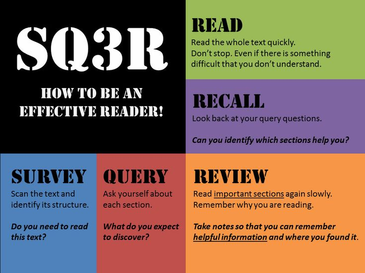 sq3r reading Name _____ class _____ date _____ ©the religion teacher wwwthereligionteachercom sq3r reading guide 1) survey: preview the title, pictures, graphs, or captions, then read the first and.