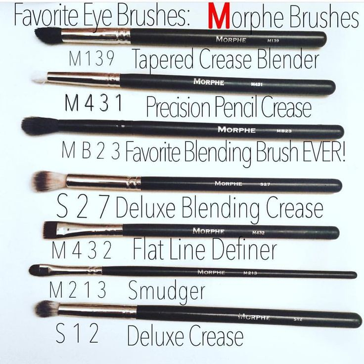 """@22khowell 's ❤️ fave brushes to blend out shadows and define those  Add these to your list and share your go-to Morphe brushes in a comment below …"""