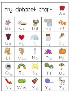 Love thisone so much- simple & clean. Classroom Freebies Too: My Alphabet Chart- three different options for the letter X