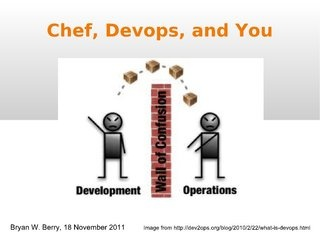 """Chef #DevOps, What is Chef? Configuration Management """"Chef, Devops, and You by Bryan Berry, via Slideshare"""" #API #IDE"""