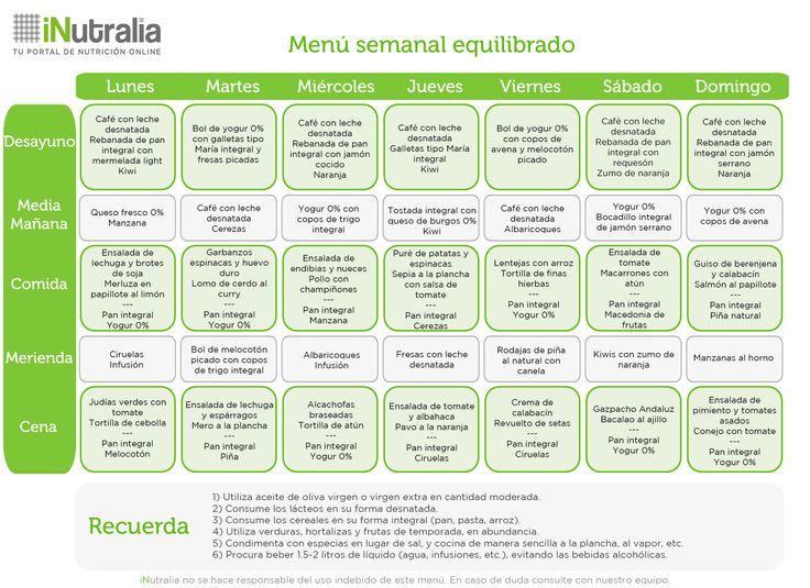 dieta de las 3 semanas manual de dieta pdf