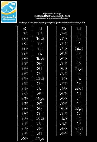 Таблица размеров детская обувь