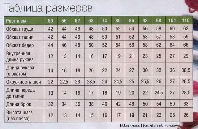 несколько таблиц для измерений(для детей). Обсуждение на LiveInternet - Российский Сервис Онлайн-Дневников