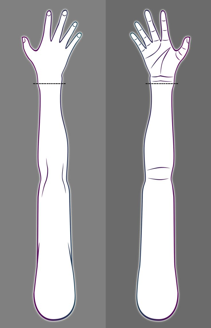 Arm template: T...