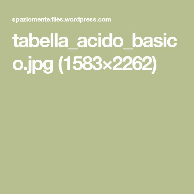tabella_acido_basico.jpg (1583×2262)