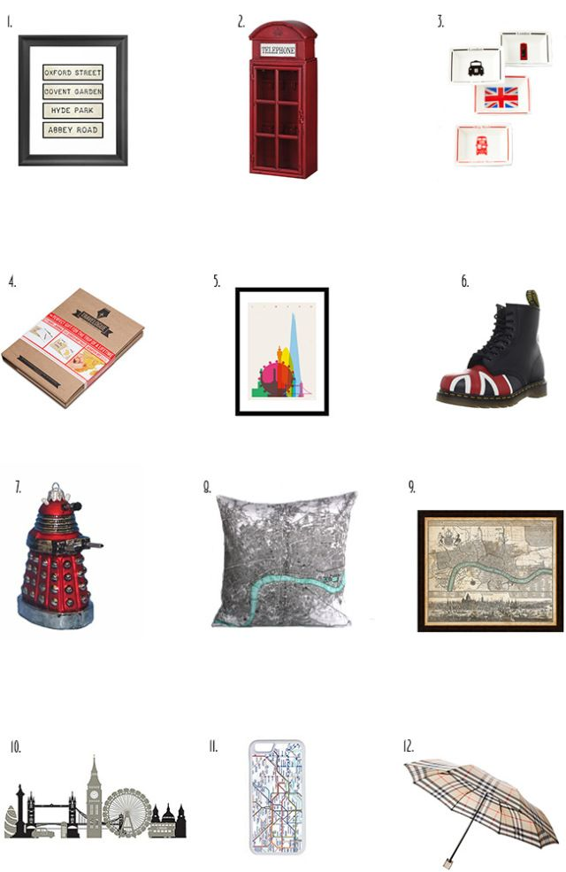 What to see in London. London Souvenir Ideas.