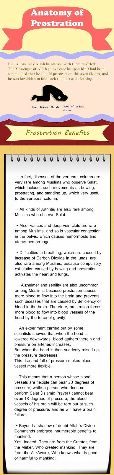 Anatomy of Prostration- Health benefits of performing salah