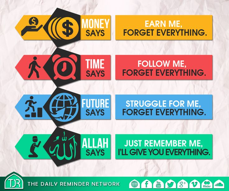 Money says: Earn me, forget everything. Time says: Follow me, forget everything. Future says: Struggle for me, forget everything. Allah says: Just remember me, I'll give you everything.
