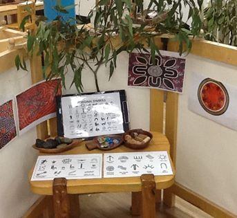 Aboriginal Culture Lesson Plan   Study.com