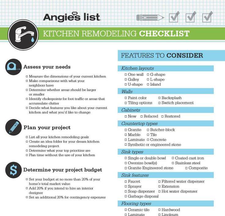 Kitchen Remodeling Checklist Kitchen Ideas Pinterest Keep In Rome And In Kitchen