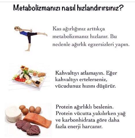 Metabolizmayı nasıl hızlandırırsınız