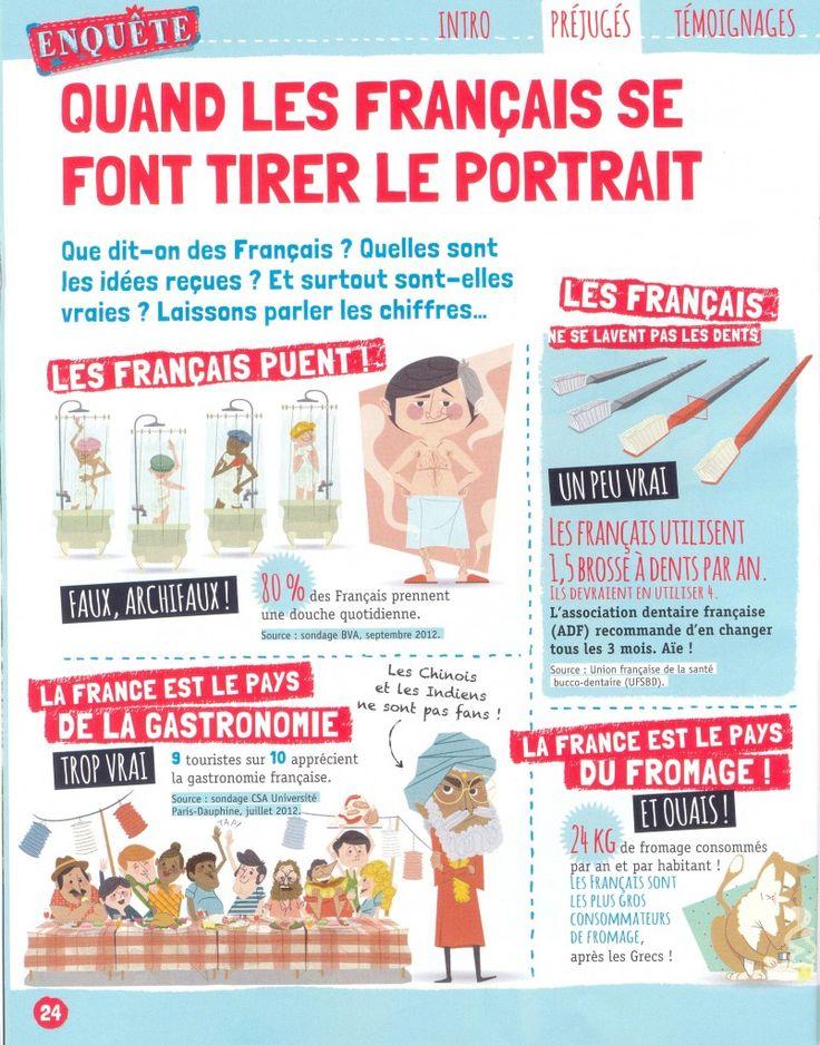 PORTRAIT DES  FRANÇAIS http://insuf-fle.hautetfort.com/