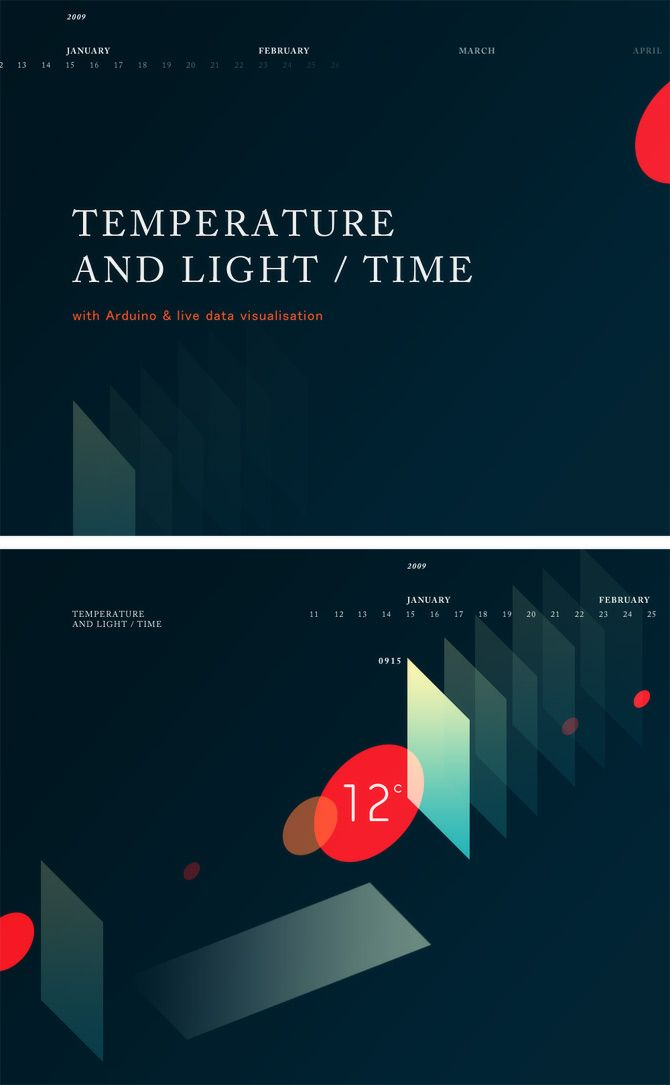 50 best EXISTING Music Industry Data Visualisation Examples images ...