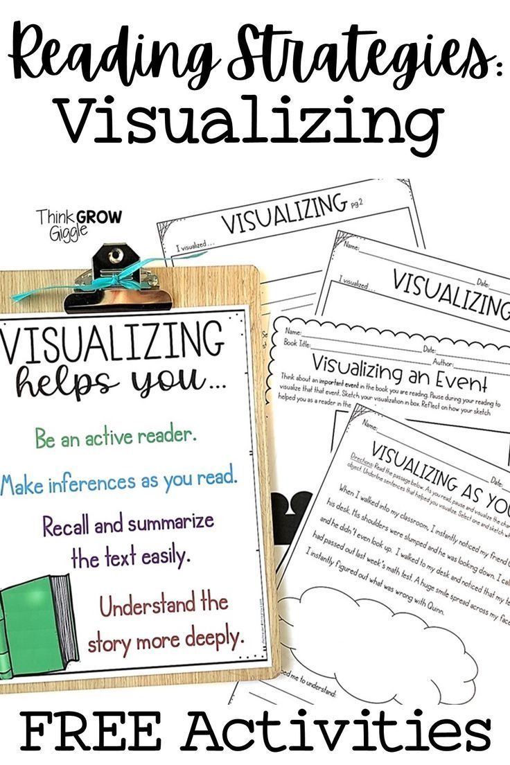 Visualizing Free in 2020   Reading strategies [ 1104 x 736 Pixel ]