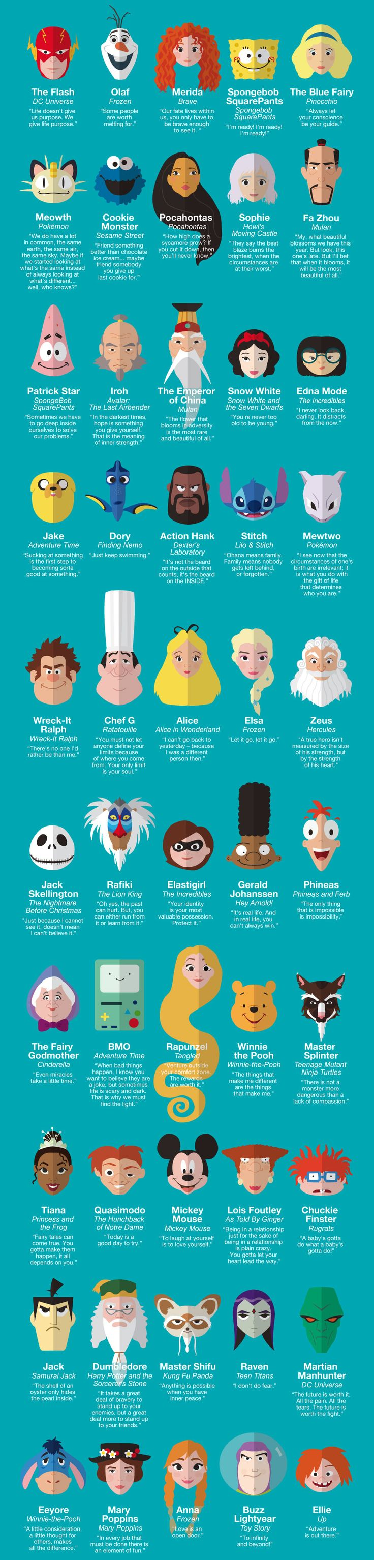 50 citas inspiradoras de los personajes de dibujos animados #quotes