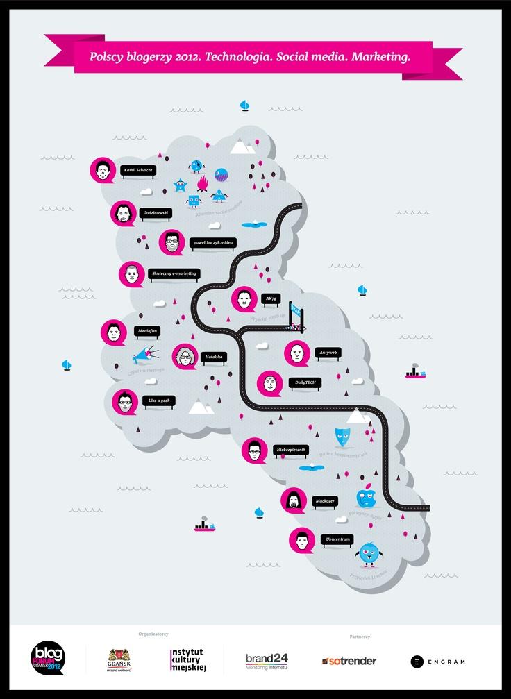 Blogowa mapa Polski :>