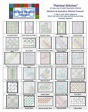 Stitch Guides, Stitch Sheets & Tips