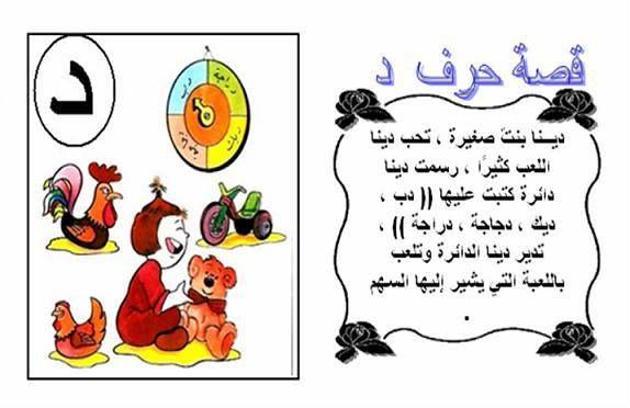 قصص مصورة لحروف اللغة العربية للمرحلة الدنيا نبع الأصالة Arabic Alphabet For Kids School Art Activities Arabic Kids