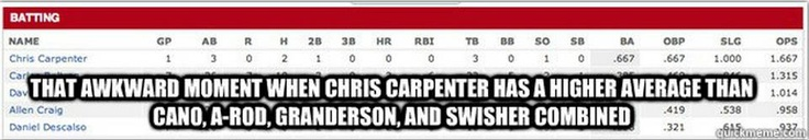 Carpenter has higher average  than...
