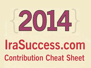 In 2014, the IRS changed many of the IRA limits allowed for every type of account. Keep track of all the tax, income and contribution limits with this handy chart below. For complete IRA information see: Traditional IRA Rules – Covers all 2014 Traditional IRA Regulations 2014 Roth IRA Limits – Roth IRA rules have …