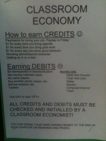 This is posted in the room for students to reference.  Notice that they have to pay bills each month ($50)!    Students keep track of their money on a Bank Account Ledger.  I do not actually hand out classroom currency or physical checks each week (as I have done in the past) because it is simply too much work.  Students keep a ledger of their money and every entry must be signed by one of our student economists.