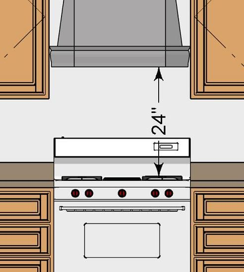 "Rule 18 - Allow 24"" of clearance between the cooking surface and a protected noncombustible surface above it."