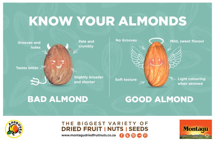 Do you know your #almonds? Can you sort the real deal from the unappealing? Check out this #handy image that shows you what to look out for when choosing #premium #quality almonds: http://bit.ly/1TsoPzA