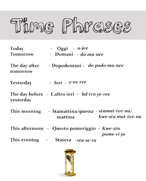 Time phrases in Italian from http://nativeitalian.tumblr.com