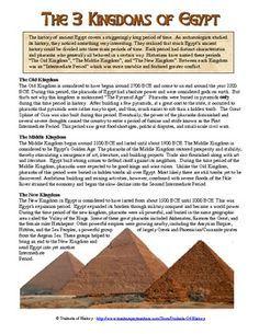 20 best ancient egypt images on pinterest ancient egypt ancient egypt for kids and civilization. Black Bedroom Furniture Sets. Home Design Ideas