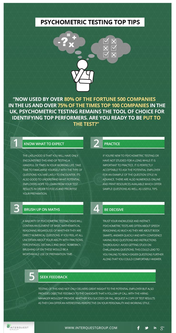 29 best mcquaig system and psychometrics images on pinterest psychometric testing infographic psychometric testing is now used by most top companies in the uk fandeluxe Choice Image