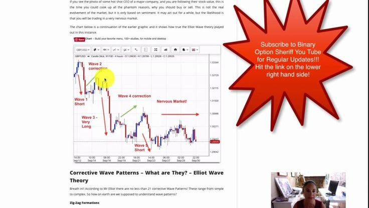 Elliot Wave Theory - how to use in Practice - Live trading session with ...