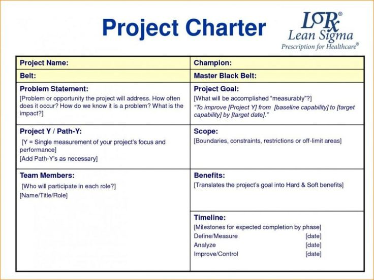 Project Mplate Sample Schedule Management Am Charter
