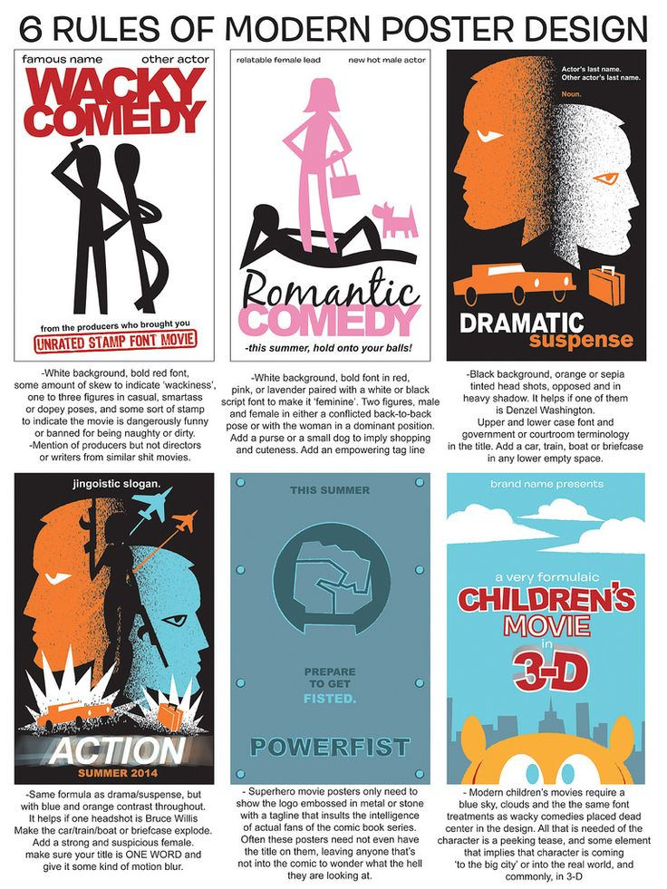 Six rules of modern movie poster design