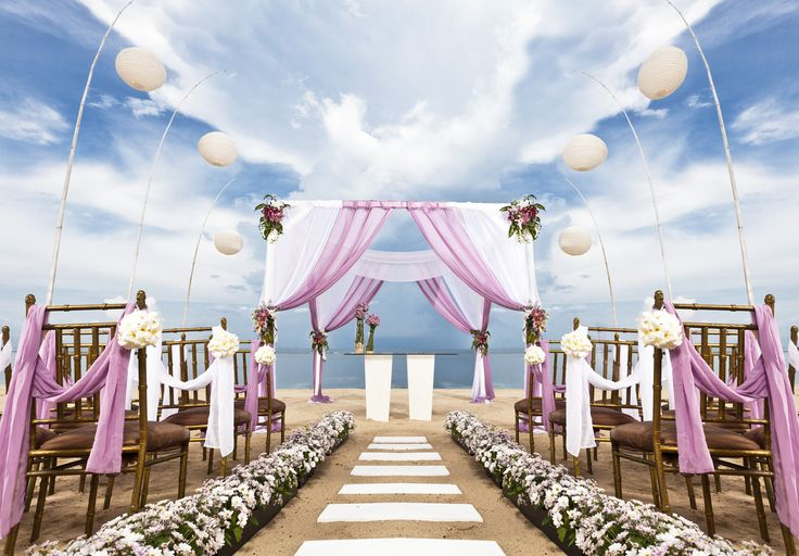 Best Wedding Planner Indiatop In IndiaDestination Planners India