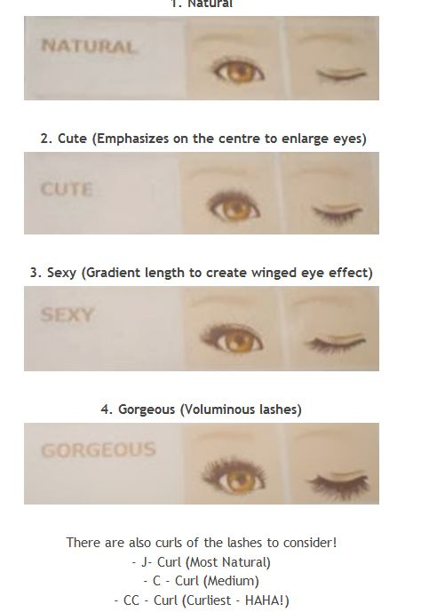 Covo Eyelash extension styles