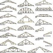 Inspiring Roof Truss Design #4 Roof Truss Design Types