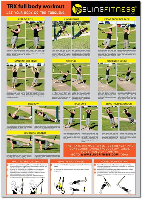 image about Printable Trx Workout identified as Printable Trx Exercise routines Estimates of the Working day