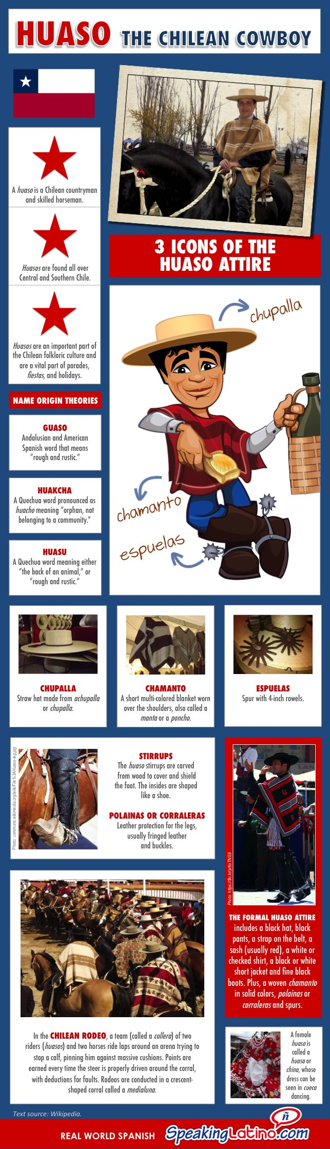 "Huaso: The Chilean Cowboy | An infographic that highlights some of the characteristics of the Chilean Huaso. It includes the name origin and the ""huaso"" attire elements. #Infographic #Chile"
