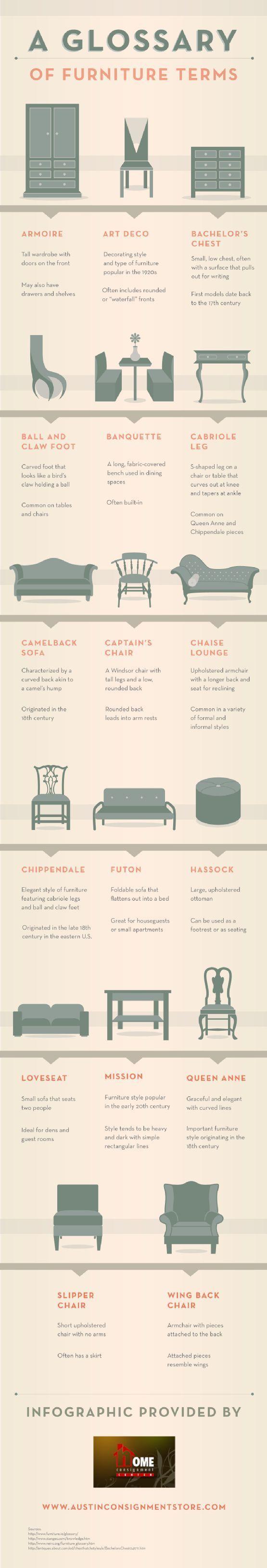 9 best Home Design images on Pinterest | Decor ideas, Design ideas ...