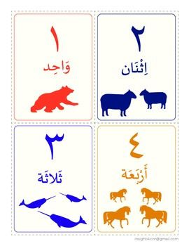 Eastern Arabic Numerals Flashcards - Arabic names