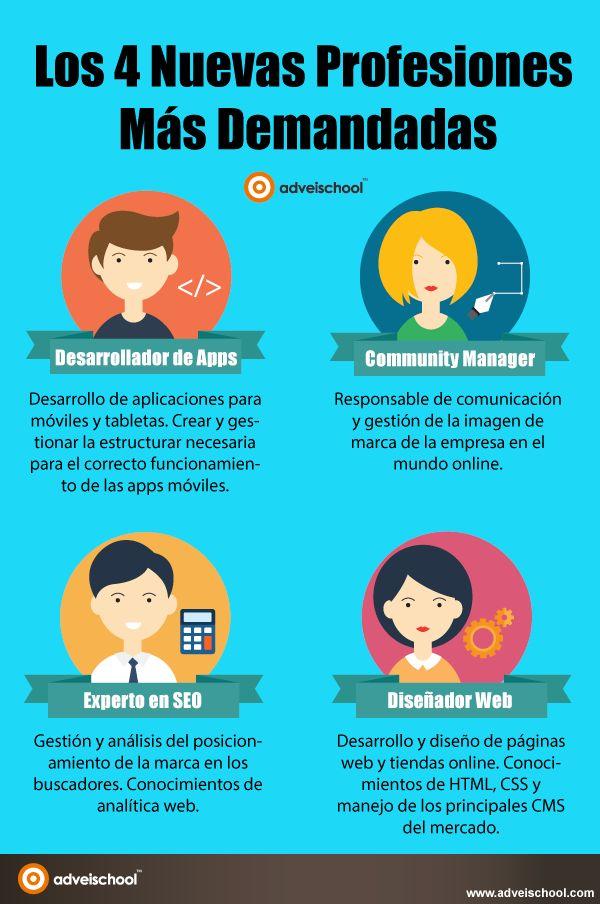 Las 4 profesiones nuevas más demandadas #infografia #infographic #empleo
