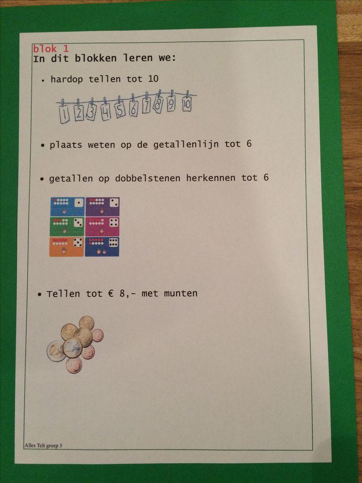 Blok 1, Alles Telt nieuwste versie, groep 3, doelenkaart per blok, om de leerdoelen voor de leerlingen, de ouders en jezelf inzichtelijk te maken. Ik kan je het bestand mailen, achtergrond is gekleurd karton 270 grams.