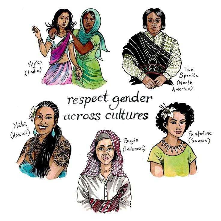 Five cultures which have understood and respected non-binary gender identities for centuries.