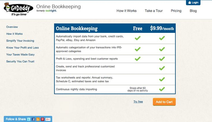 Outright Bookkeeping Pricing Guide for Small business