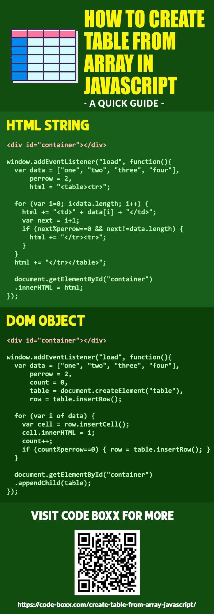 Pin on HTML, CSS, Javascript